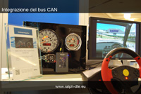Integrazione del bus CAN