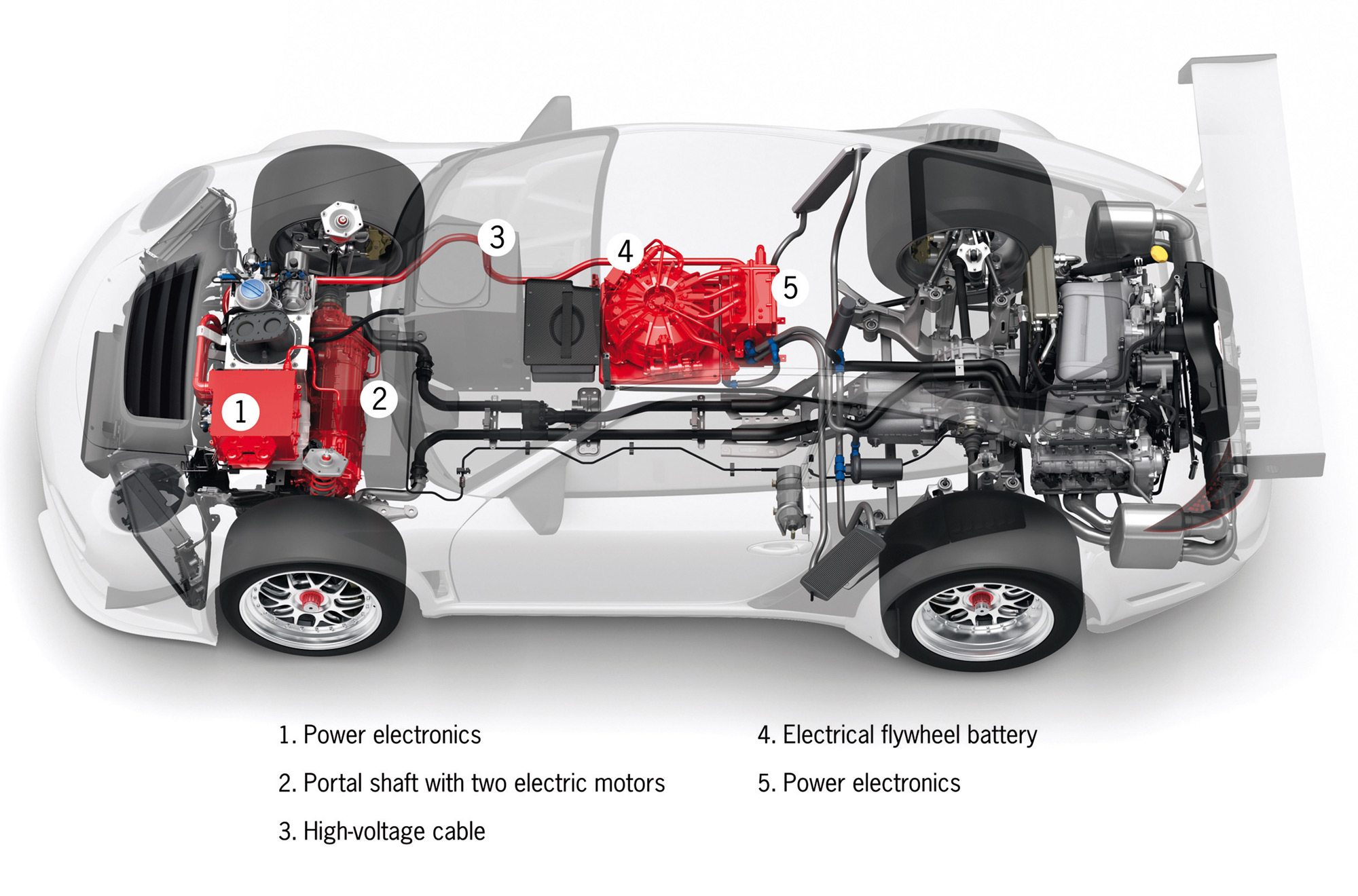 Motori Ibridi Soluzione Ibrido Benzina Diesel Bmw Active