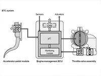 Acceleratore elettronico BOSCH - Sistema ETC Electronic Throttle Control