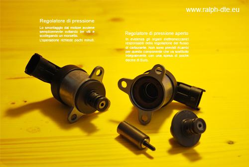 Regolatore pressione carburante Ford Focus TDCI