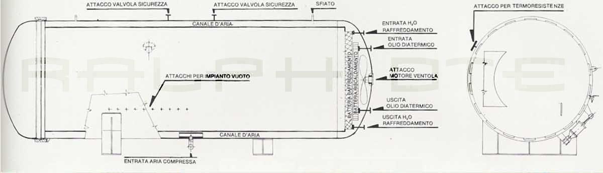 Schema Elettrico Per Autoclave : Materiali compositi ralph dte