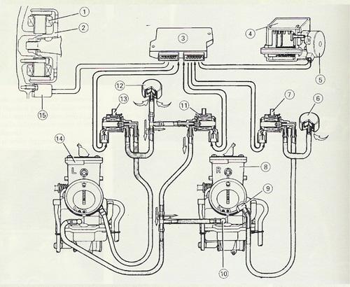 Elettrovalvolve gestione aria carburatori aprilia rs250