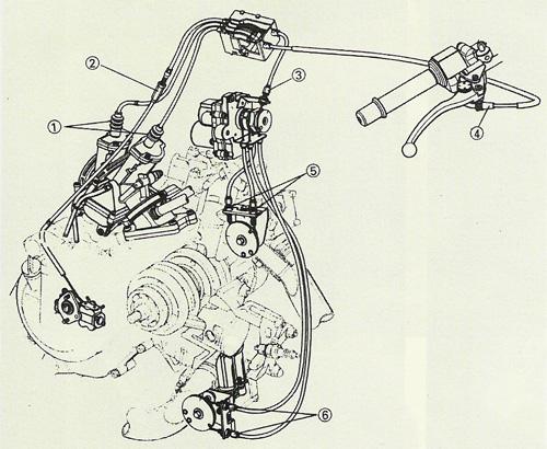 Schema Elettrico X9 250 : Valvola parzializzatrice ralph dte