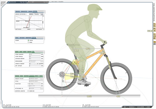 fs-kinematics simulare le sospensioni di una mountain bike