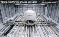 Simulazioni motoristiche professionali